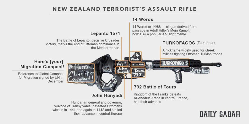 In Photo: A Closer Look At Assault Rifle Of New Zealand Attacker