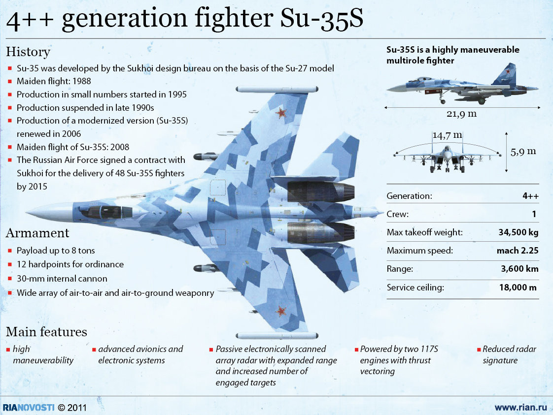 First Photos Of Egypt's Su-35s Emerge Online
