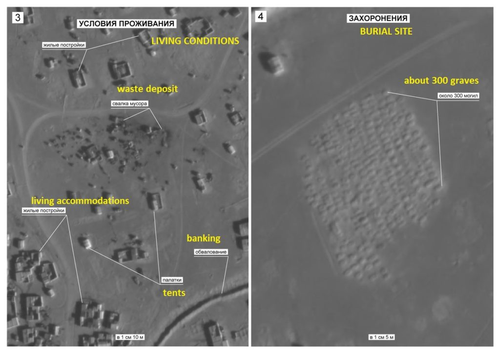 Sattelite Images Of US-controlled Rukban Refugee Camp In Syria: Hundreds Of Graves And Insanitary Conditions
