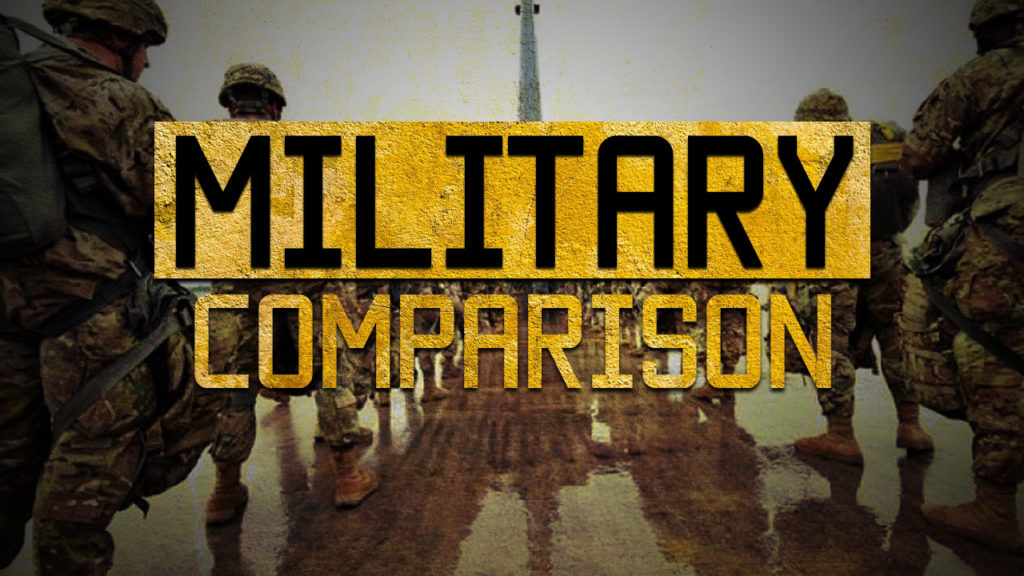 Organizational And Staff Structure Of US And Russian Armies: Military Comparison