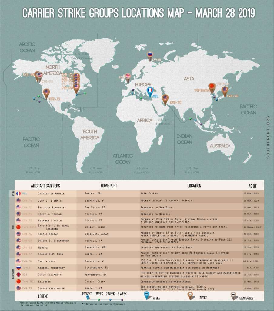 Locations Of US, British, Chinese And Russian Aircraft Carriers – March 28, 2019