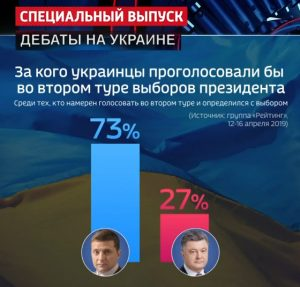"""The Saker: """"The Ukrainian elections – a short preview of the coming attraction"""""""