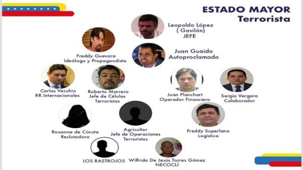 """Venezuela Reveals """"Right-Wing Terrorist Cell"""" With Juan Guaido As One Of Its Members"""