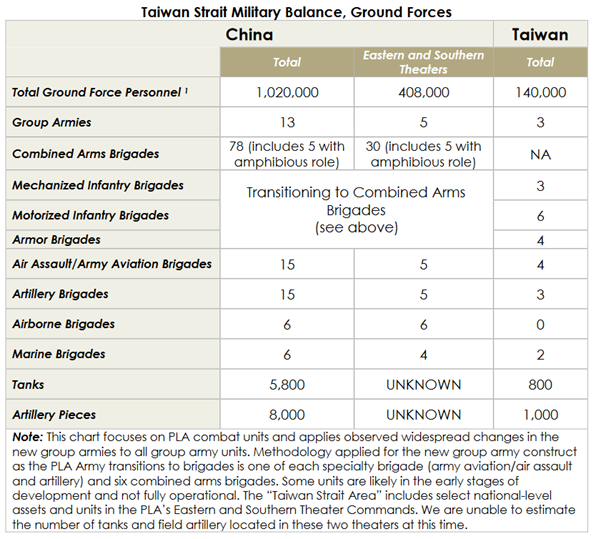 Pentagon Releases Annual Report on Chinese Military and Security Developments