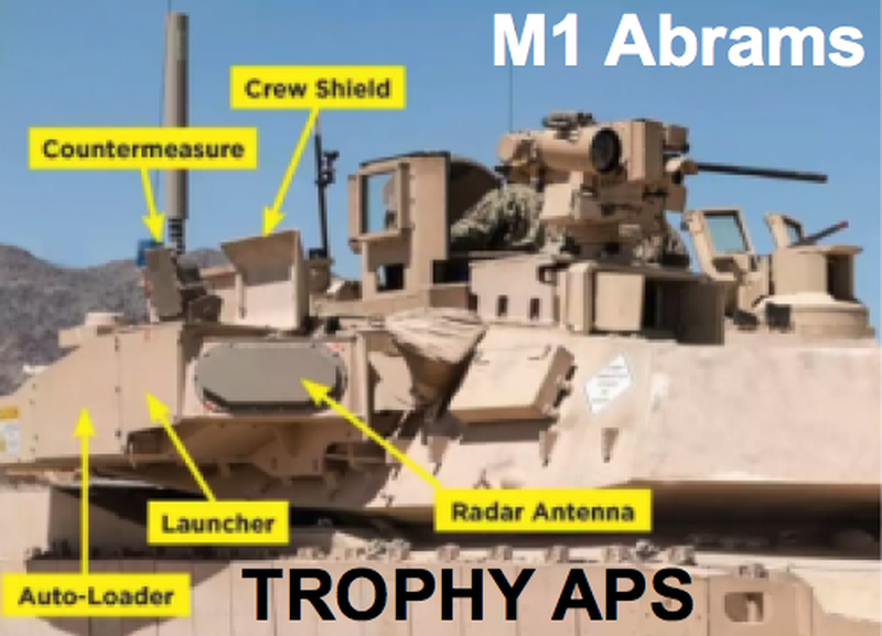 """New US M1 Abrams Main Battle Tank Spotted With """"Invisible Shield"""" Trophy Active Protection System"""