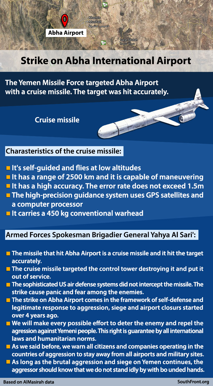 Ansar Allah Media Reveals Details Regarding Cruise Missile Strike On Abha Airport (Infographics)