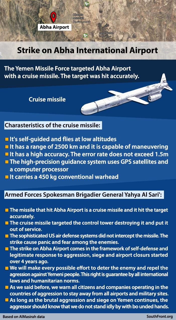 Ansar Allah Media Reveals Details Regarding Cruise Missile Strike On Abha Airport (Infographics)