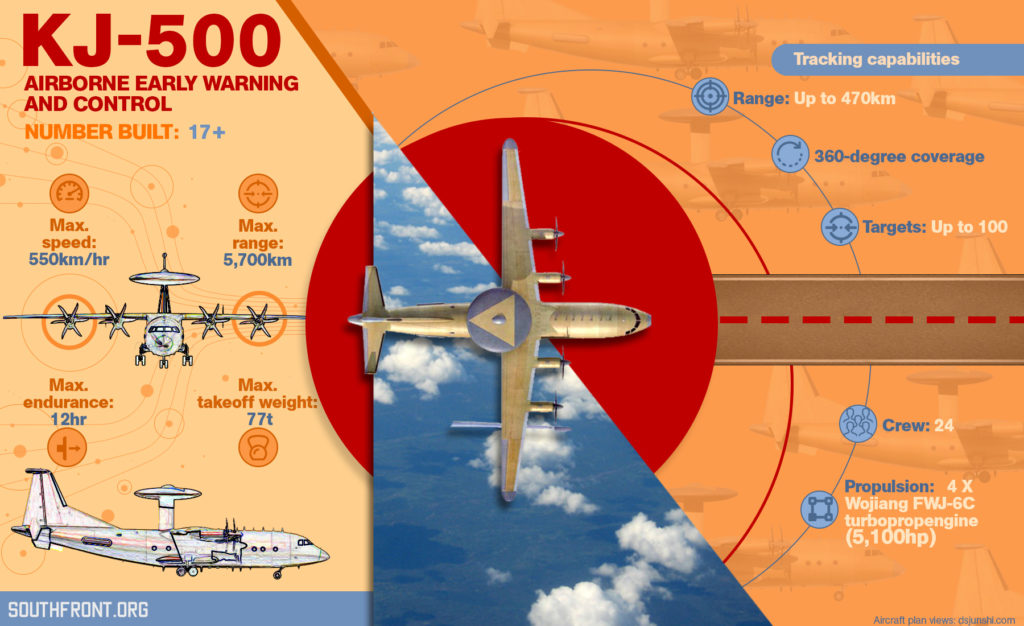 China's KJ-500 Airborne Early Warning Aircraft (Infographics)