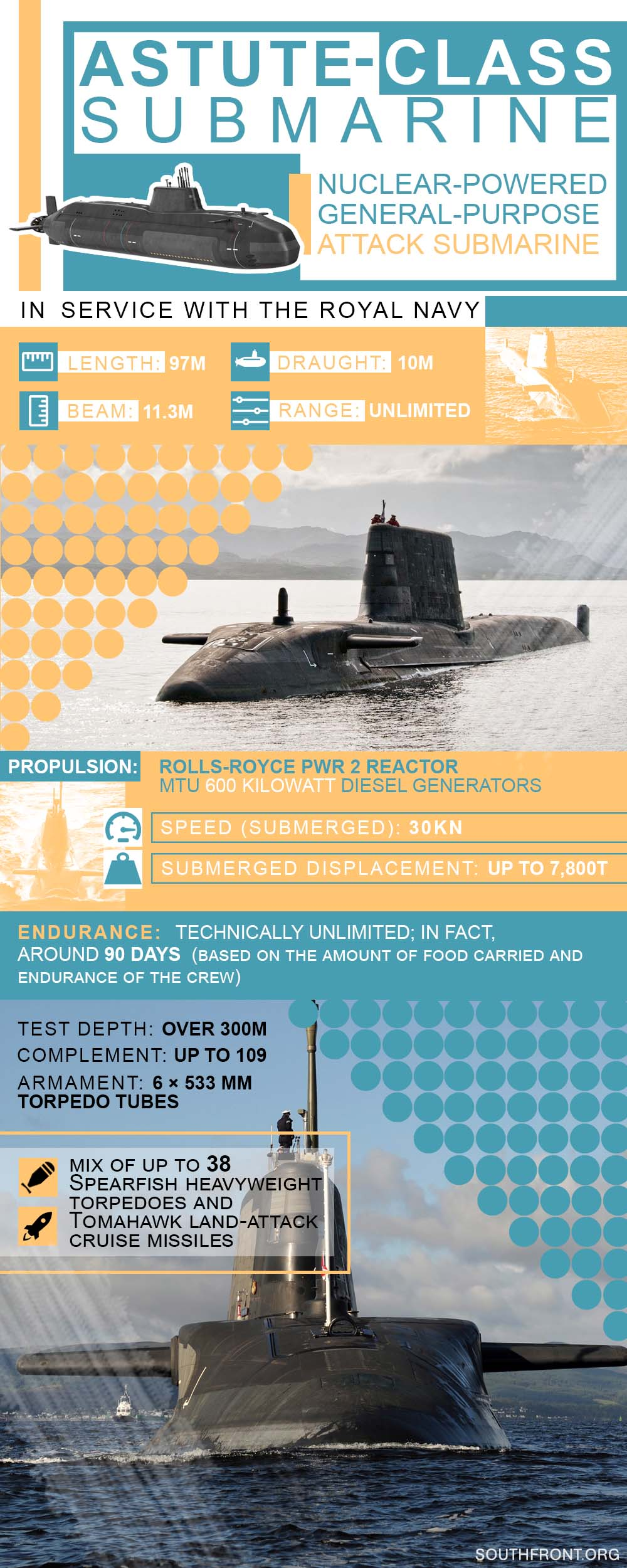 British Navy Rushes Nuclear Submarine To Persian Gulf Amid Growing Tensions With Iran (Infographics)