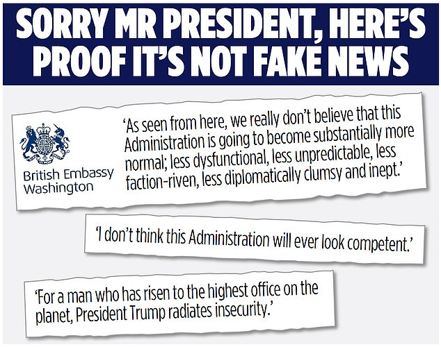 Leaked British Memos: Trump's Daministration Is 'Inept' And 'Uniquely Dysfunctional'