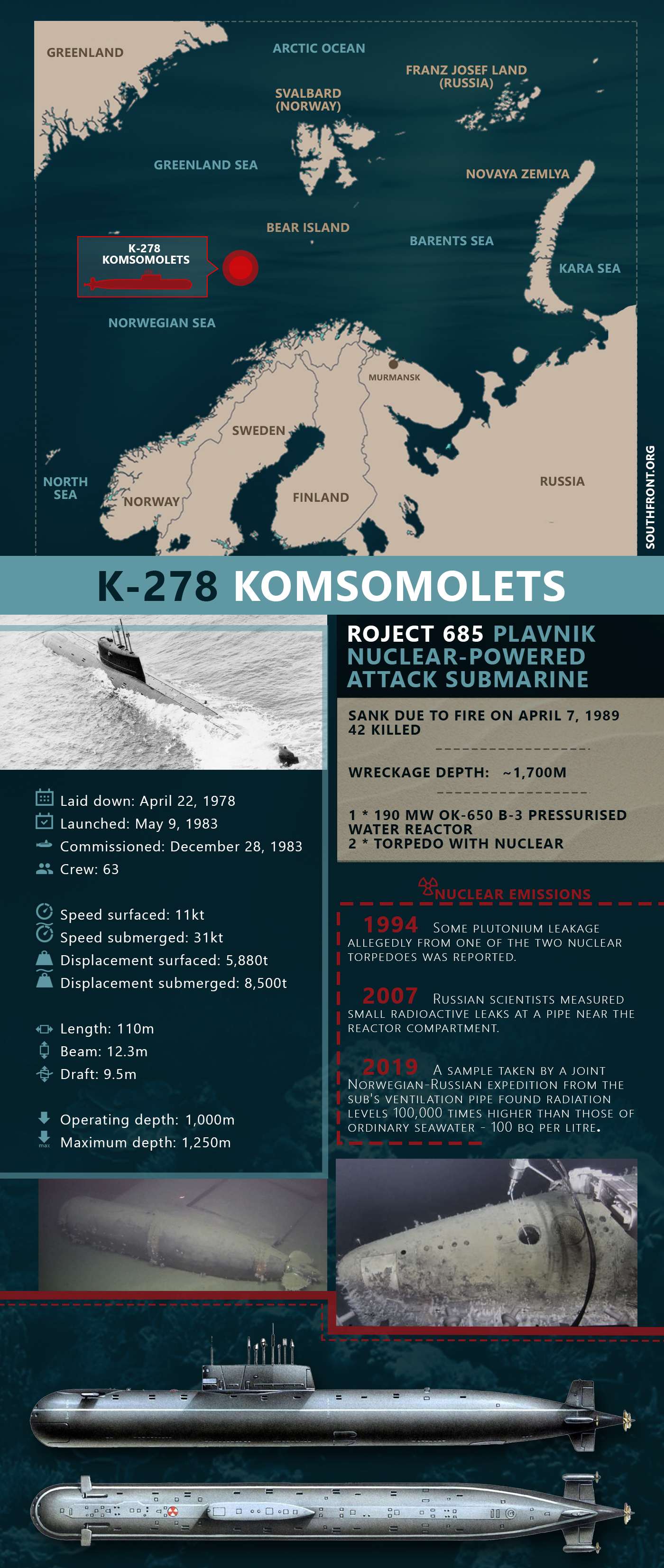 Soviet Sub Wreck Leaking Radiation 100,000 Times Higher Than Normal (Infographics)