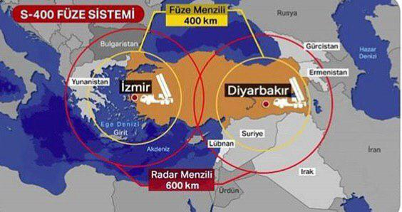 Première partie du matériel du système S-400 livré à la Turquie (vidéo)