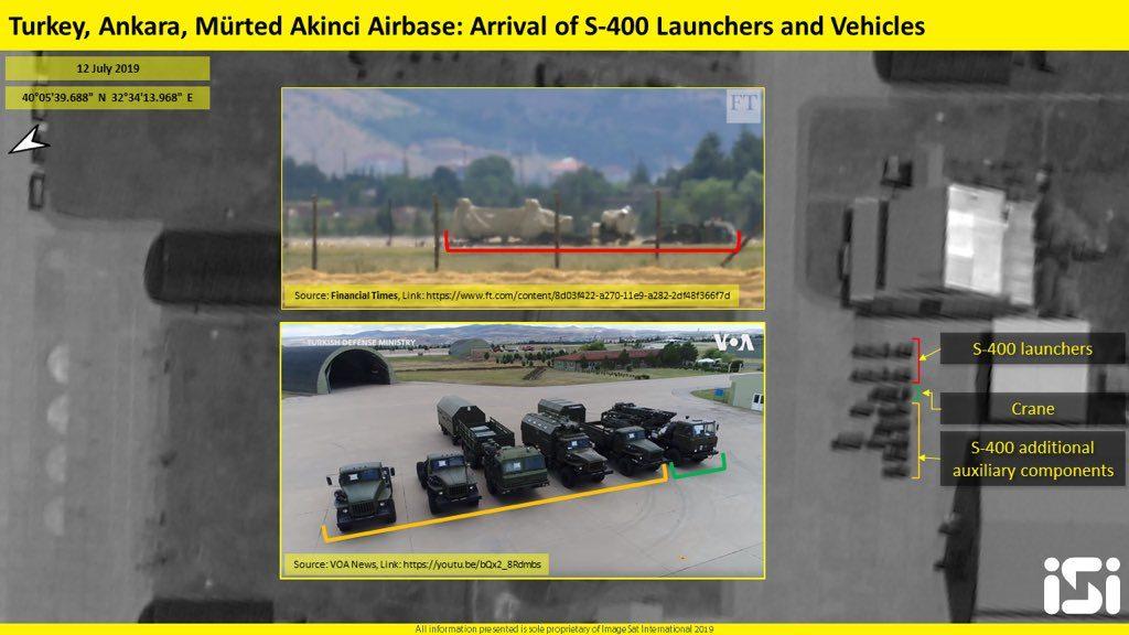 S-400 Livraison À La Turquie En Images Satellite Et Vidéos