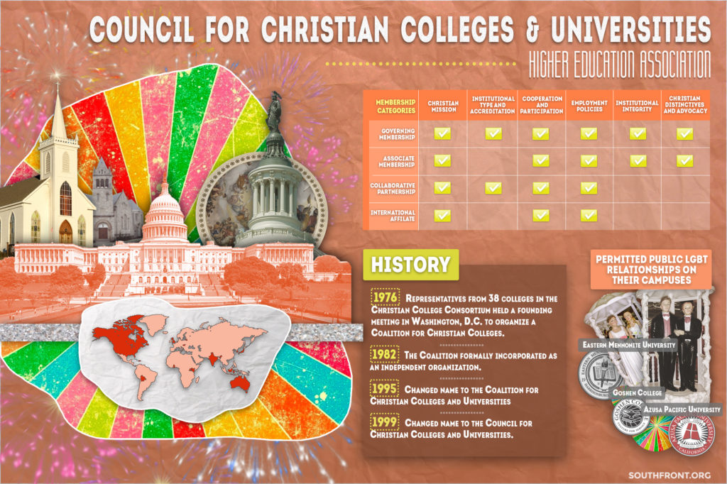 Modern Neo-Liberal Trends Instigate Internal Conflict Within Council For Christian Colleges And Universities