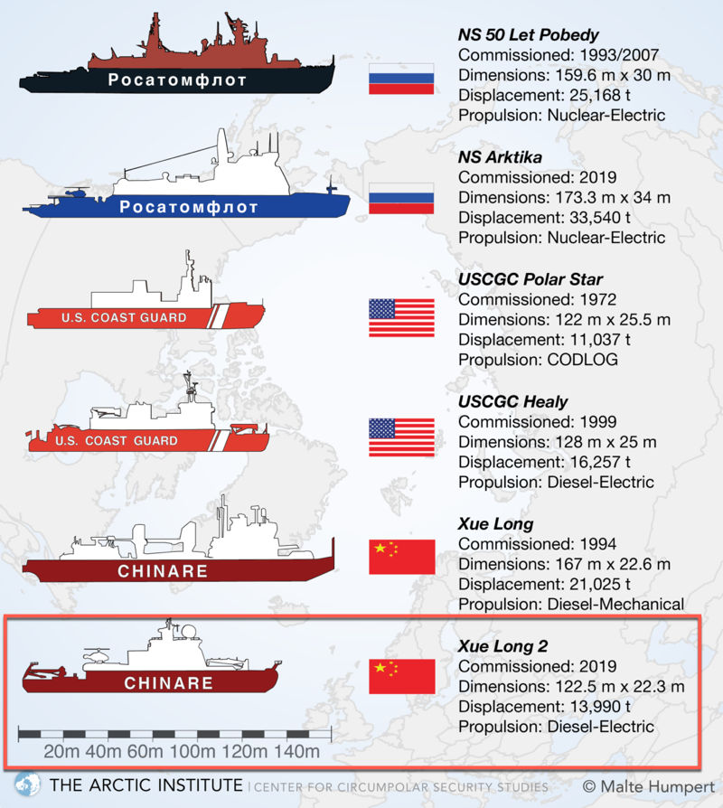 """China Commissions Its First Indigenous Icebreaker. US Lags Behind In """"Arctic Race"""""""
