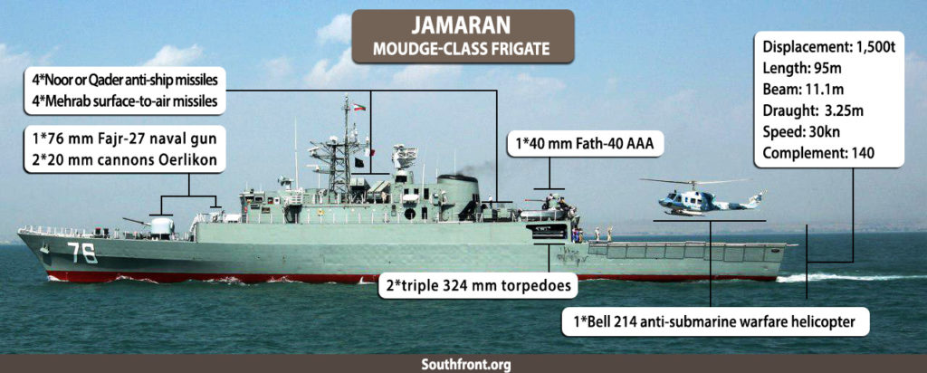 Iran's Moudge-class Frigate 'Jamaran' (Infographics)