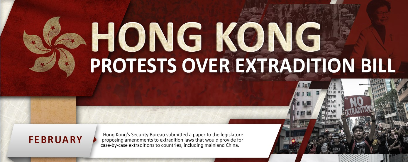 Hong Kong Protests Over Extradition Bill (Infographics)
