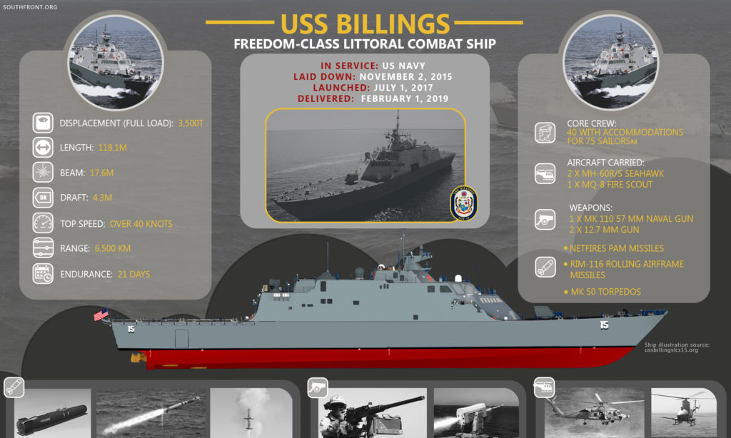 USS Billings Freedom-class Littoral Combat Ship (Infographics)