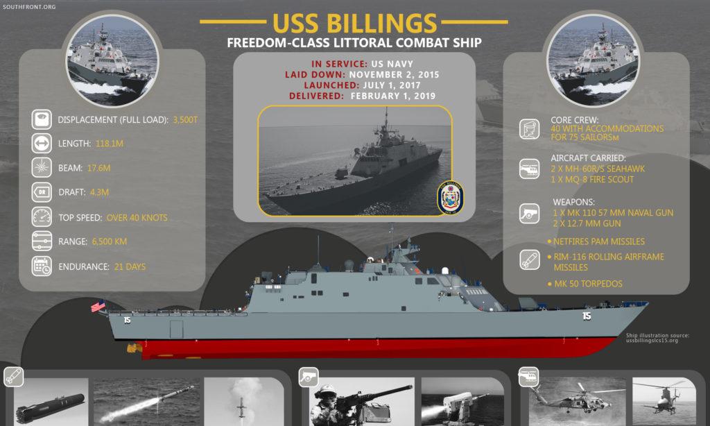 USS Billings Freedom-class Littoral Combat Ship (Infographics)