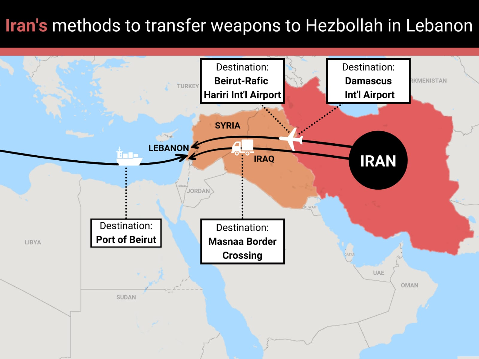Israel Claims Hezbollah Smuggling Weapons, Missile Manufacturing Materials Through Beirut Port