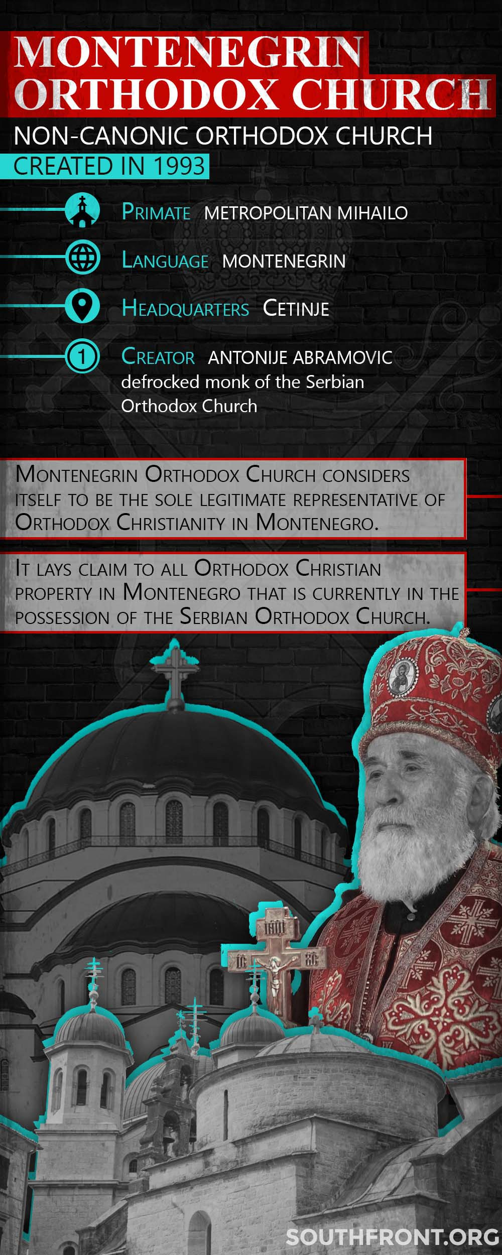 Montenegrin Orthodox Church And Orthodox Crescent Of Instability (Infographics)