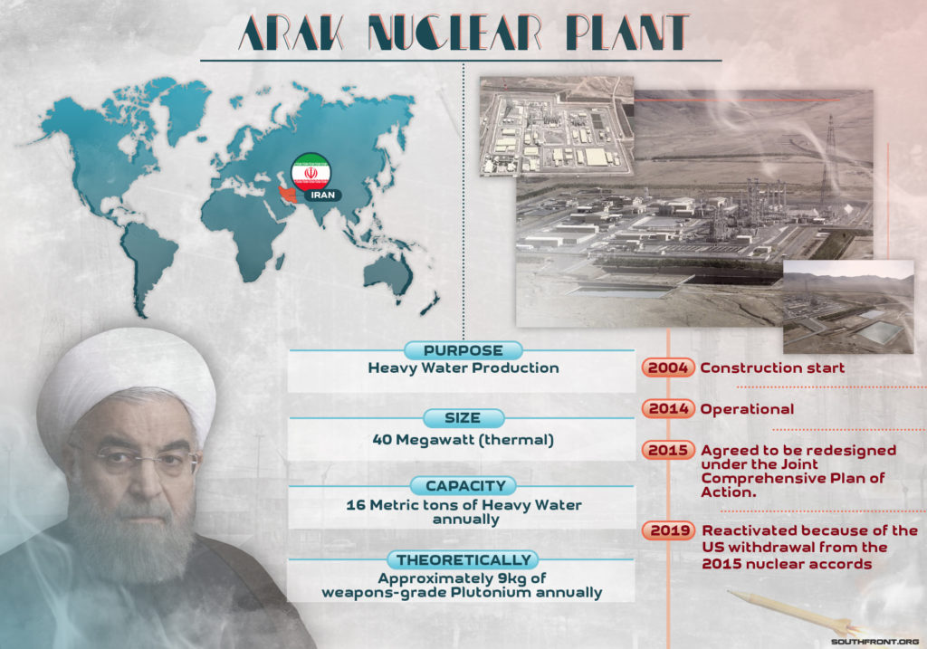 Iran's Arak Heavy Water Nuclear Reactor (Infographics)