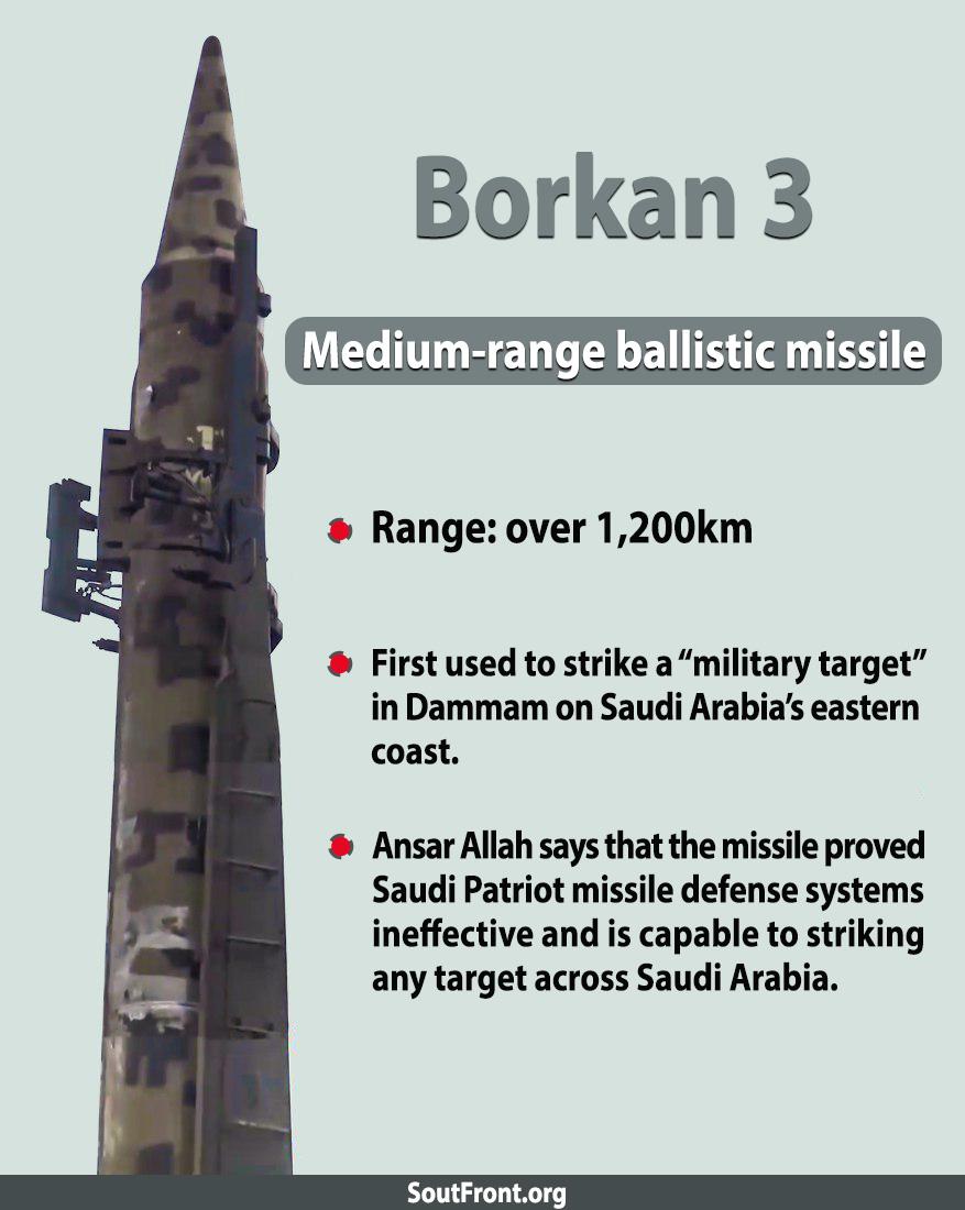 Resultado de imagen para Borkan-3