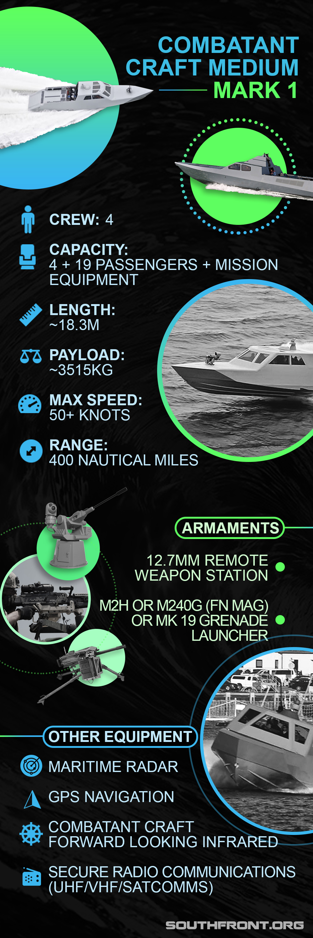 US Navy's Stealth Boat: Combatant Craft Medium Mark 1 (Infographics)