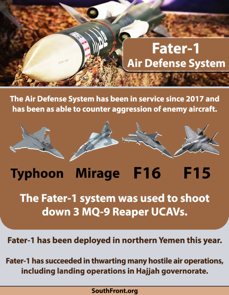 Houthis' Fater-1 Air Defense System (Infographics)