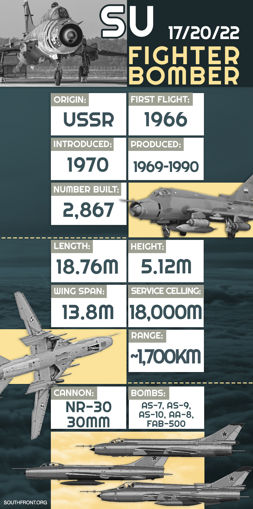 Su-22 Fighter Bomber (Infographics)