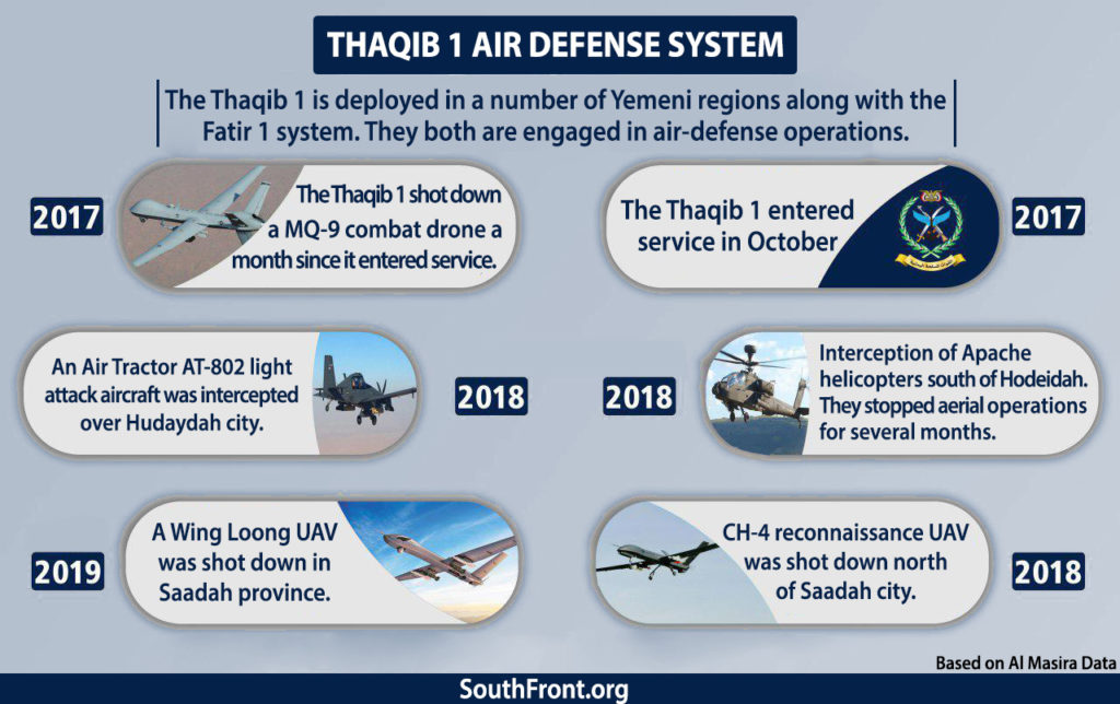 Houthis Reveal How Many Coalition Aircraft Were Downed By Their Thaqib 1 Air Defense System (Infographics)