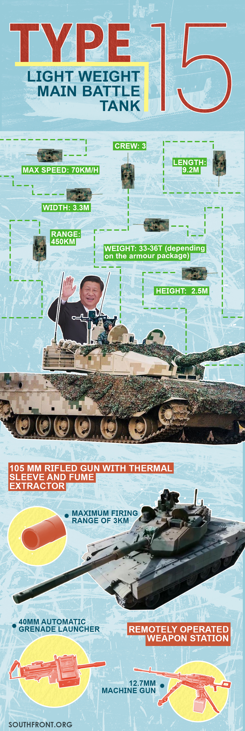 China's Type 15 Light Weight Battle Tank (Infographics)