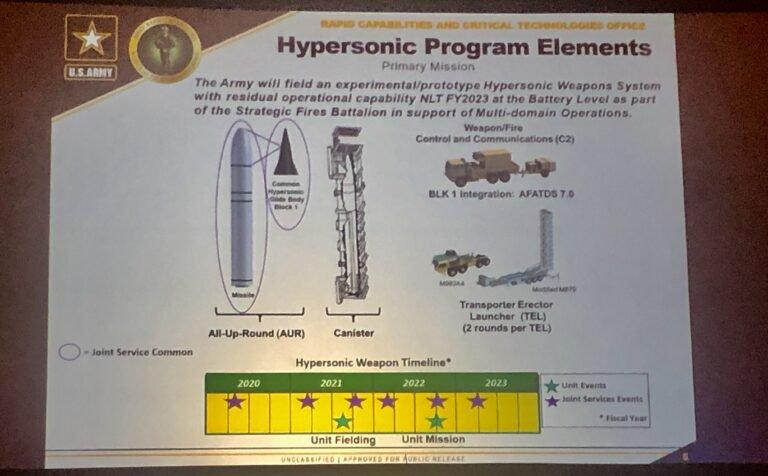 US Army Awards Two Key Hypersonic Missile Contracts