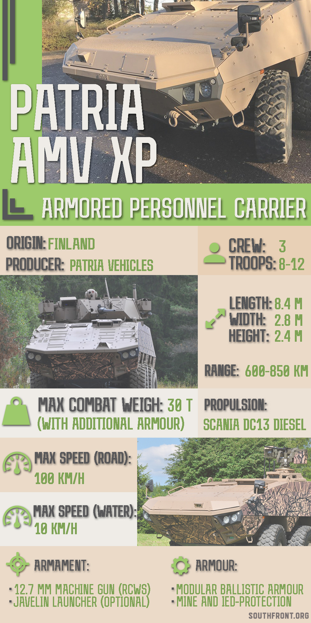 Patria AMV XP Armored Personnel Carrier (Infographics)