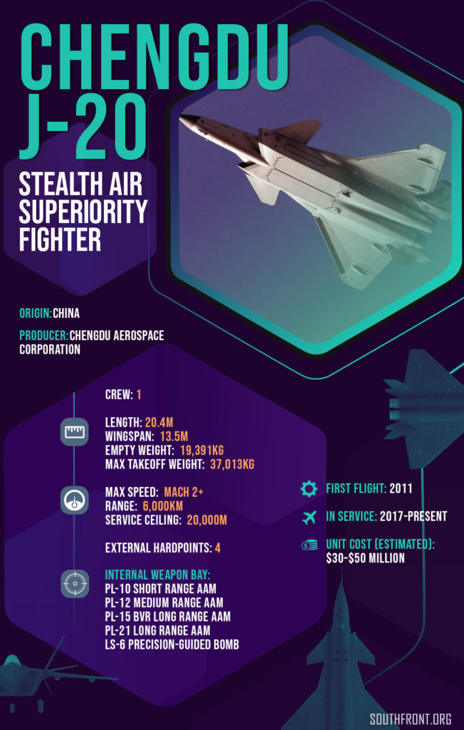 China's Chengdu J-20 Stealth Fifth-Generation Fighter Aircraft (Infographics)
