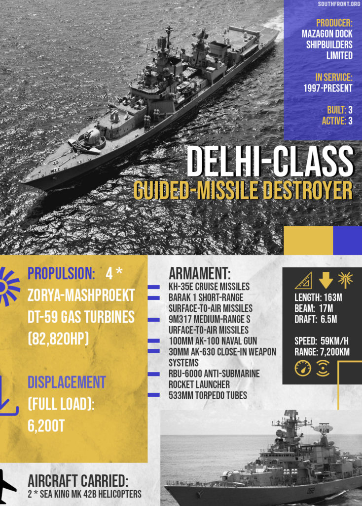 India's Delhi-class Guided-Missile Destroyer (Infographics)