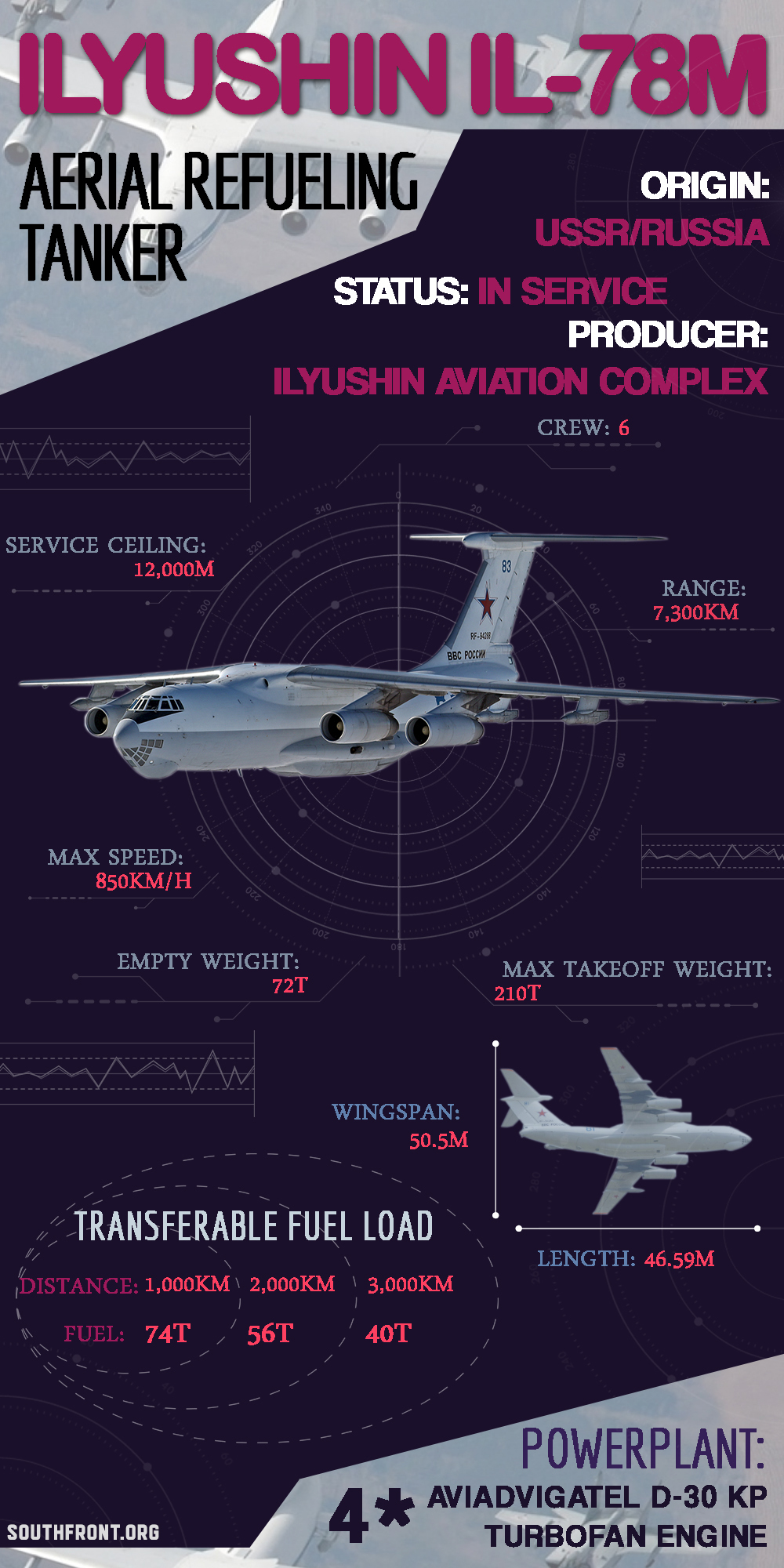 Ilyushin Il-78 Aerial Refueling Tanker (Infographics)