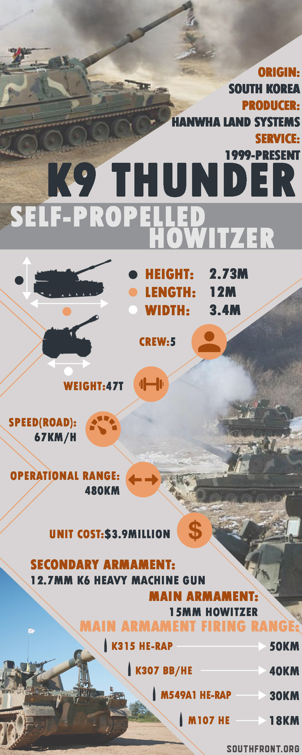 K9 Thunder Self-Propelled Howitzer (Infographics)