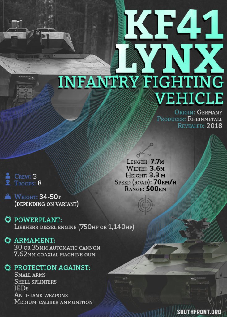 KF41 Lynx Infantry Fighting Vehicle (Infographics)