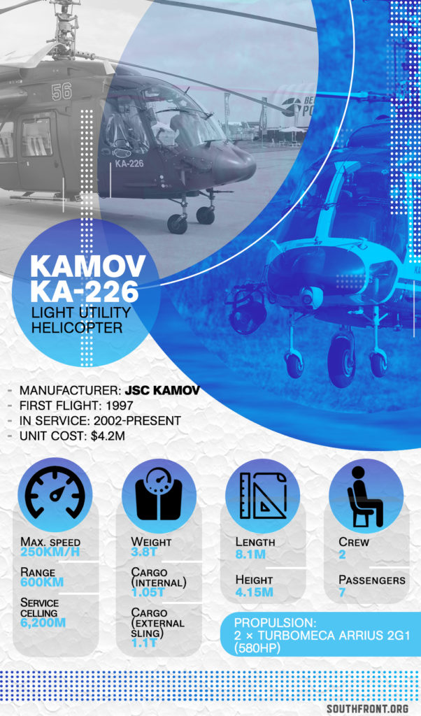 Russia's Kamov Ka-226 Light Utility Helicopter (Infographics)