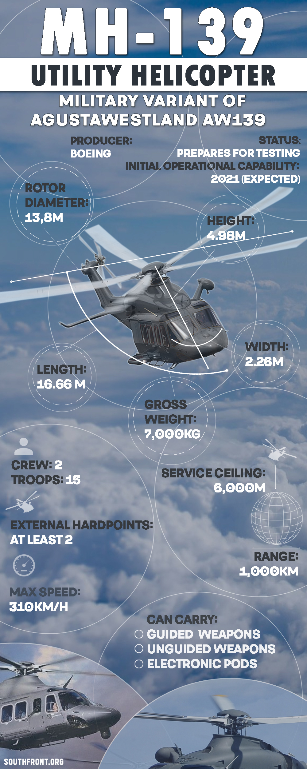 Boeing MH-139 Utility Helicopter (Infographics)