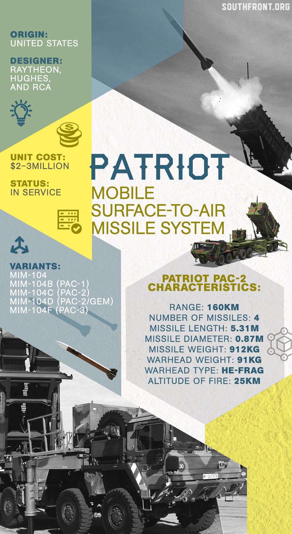 U.S. Deploys Two Batteries Of Patriot Missiles In Iraq. More To Come