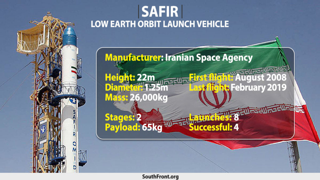 Iran's Safir Low Earth Orbit Launch Vehicle (Infographics)
