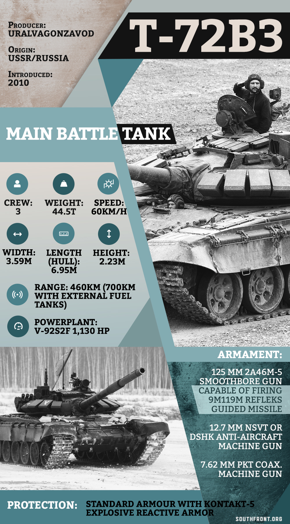 Russia's T-72B3 Main Battle Tank (Infographics)