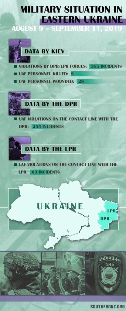 Military Situation In Eastern Ukraine: August 9 - September 11, 2019 (Infographics)