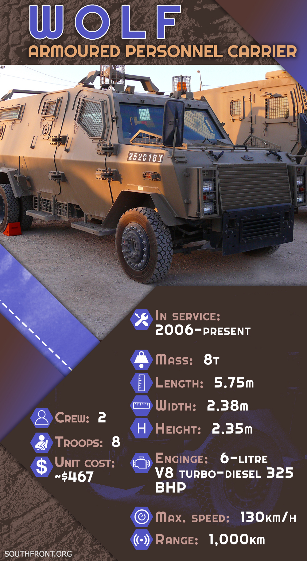 Israel's Wolf Armoured Personnel Carrier (Infographics)