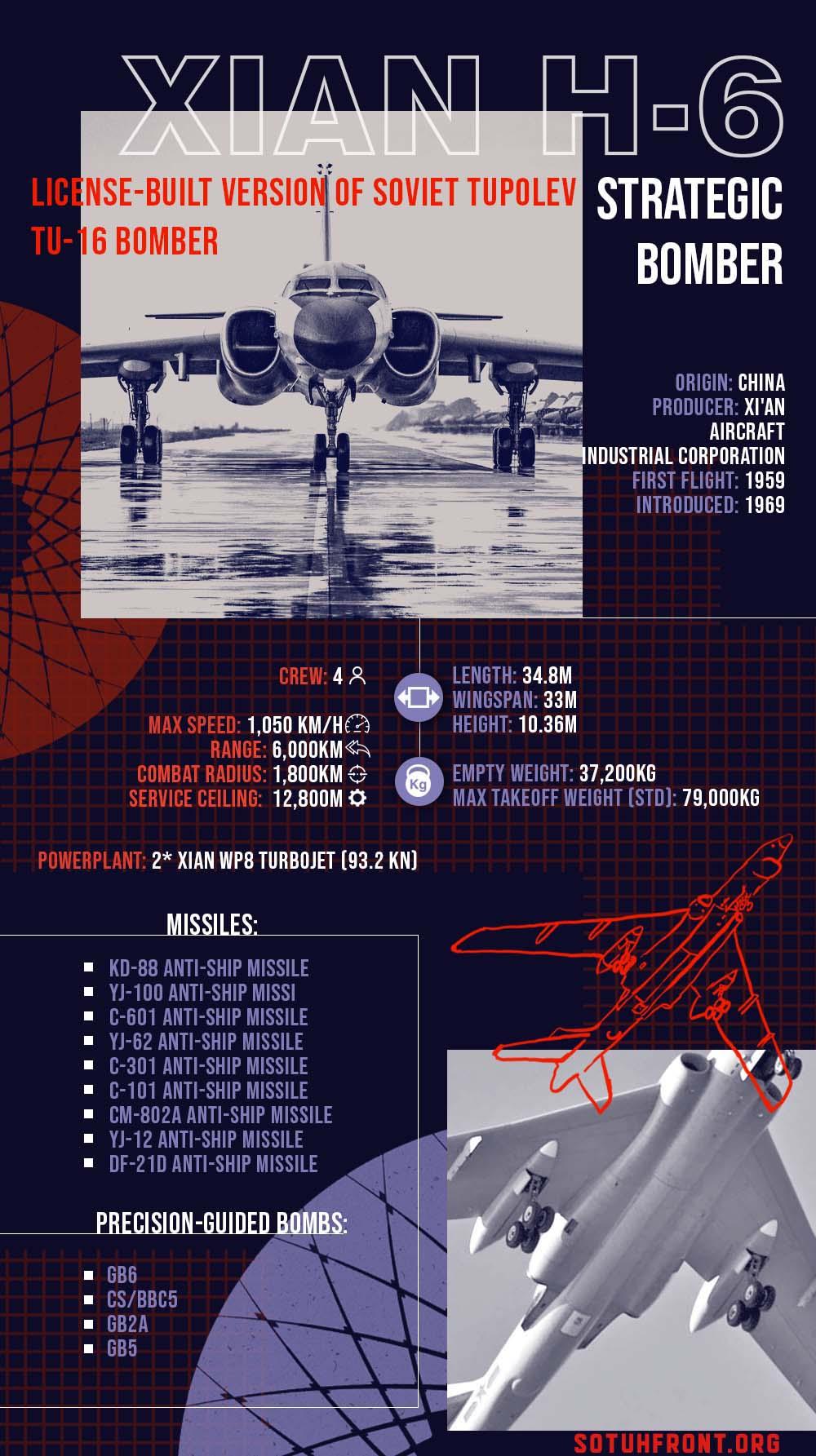 China's Xian H-6 Strategic Bomber (Infographics)