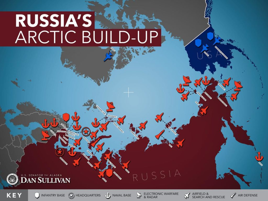 Russia Announces Massive Nuclear War Games In Arctic This Week