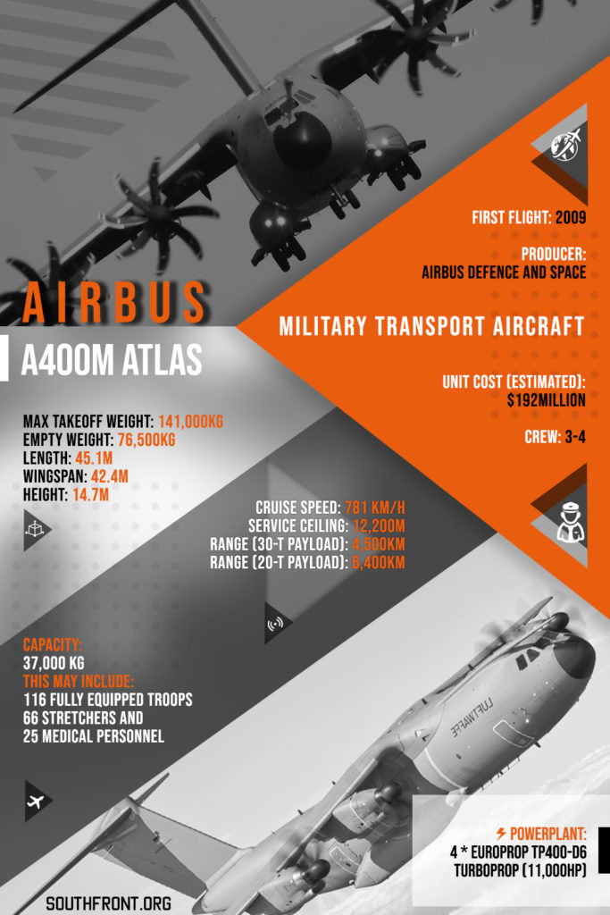 Airbus A400M Atlas Military Transport Aircraft (Infographics)