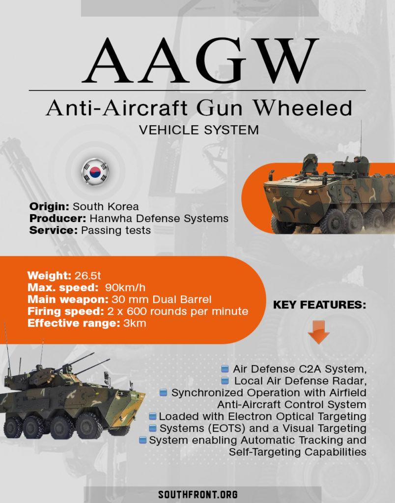 Hanwha Defense Anti-Aircraft Gun Wheeled Vehicle System (Infographics)